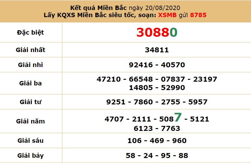 dự đoán KQXSMB ngày 21/8/2020 hôm nay thứ 6