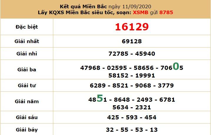 dự đoán XSMB ngày 13/9/2020 hôm nay Chủ Nhật 6