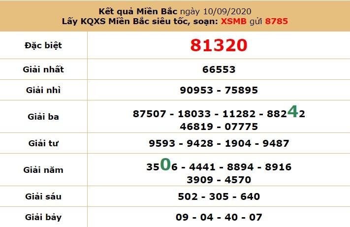 dự đoán XSMB ngày 13/9/2020 hôm nay thu 2 6
