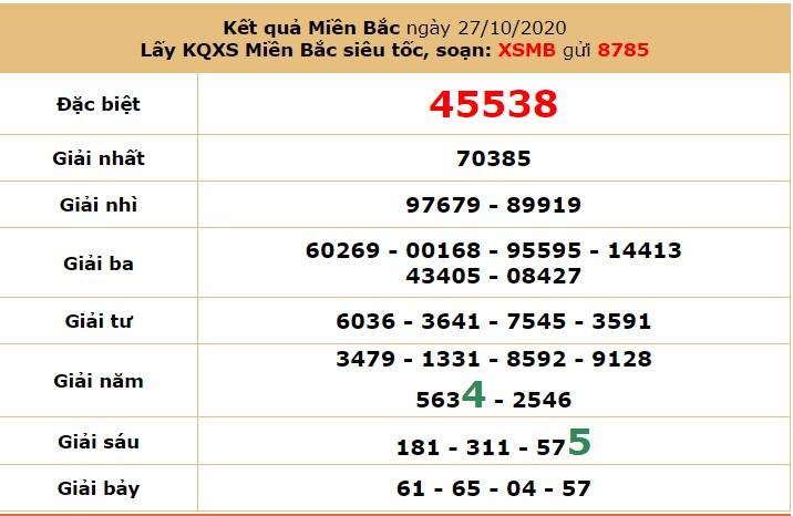 Soi cầu KQXSMB hôm nay 28/10 bằng cách ghép vị trí các giải