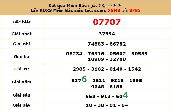Soi cầu KQXSMB hôm nay 29/10 bằng cách ghép vị trí các giải