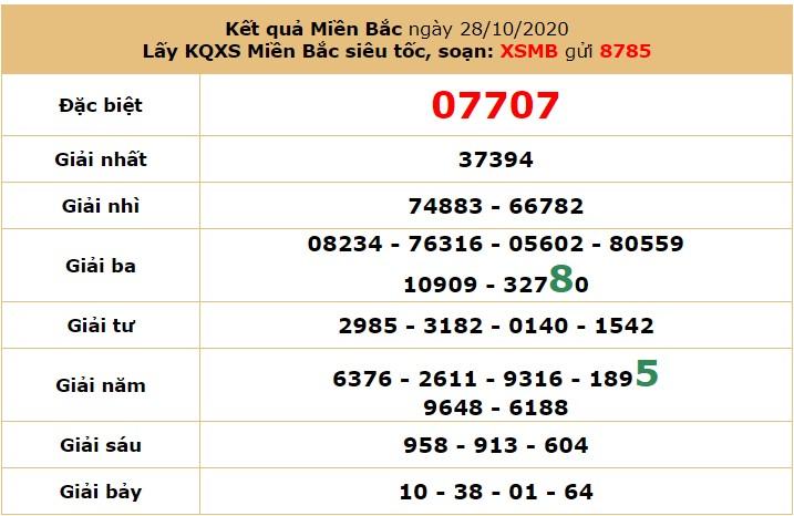 Soi cầu KQXSMB hôm nay 30/10 bằng cách ghép vị trí các giải