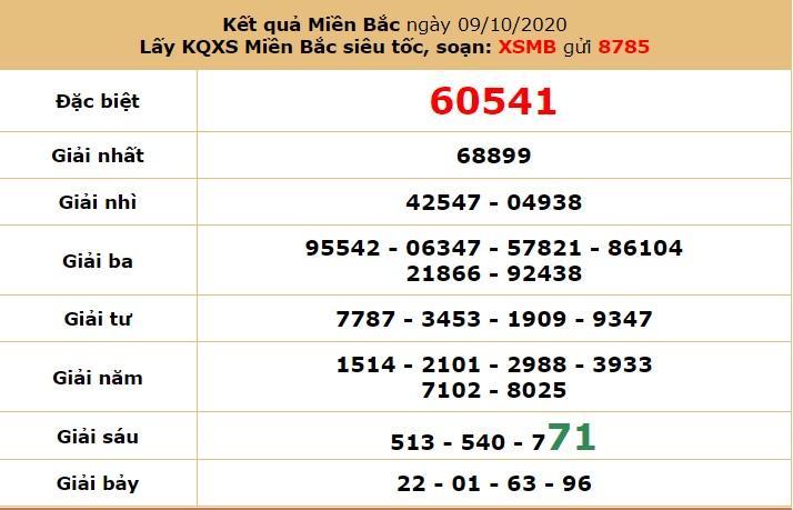 Soi cầu KQXSMB hôm nay 11/10 bằng cách ghép vị trí các giải