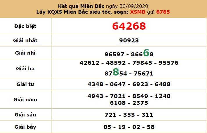 dự đoán XSMB ngày 2/10/2020 hôm nay thứ 6 5