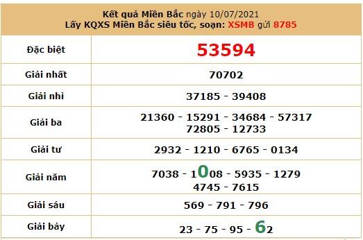 Dự đoán XSMB ngày 11/7/2021 6