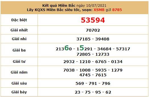 Dự đoán XSMB ngày 11/7/2021 7