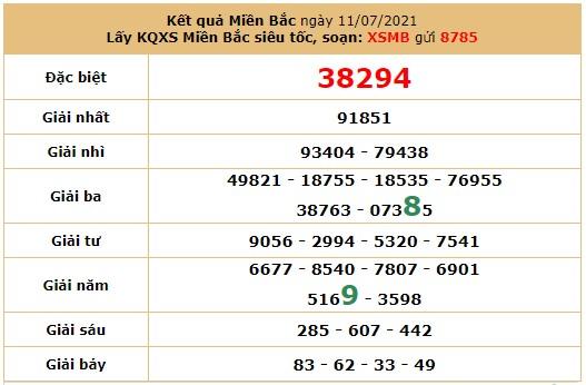 Dự đoán XSMB ngày 12/7/2021 6