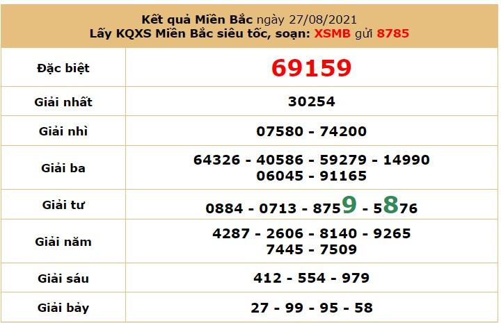 Dự đoán XSMB ngày 28/8/2021 6