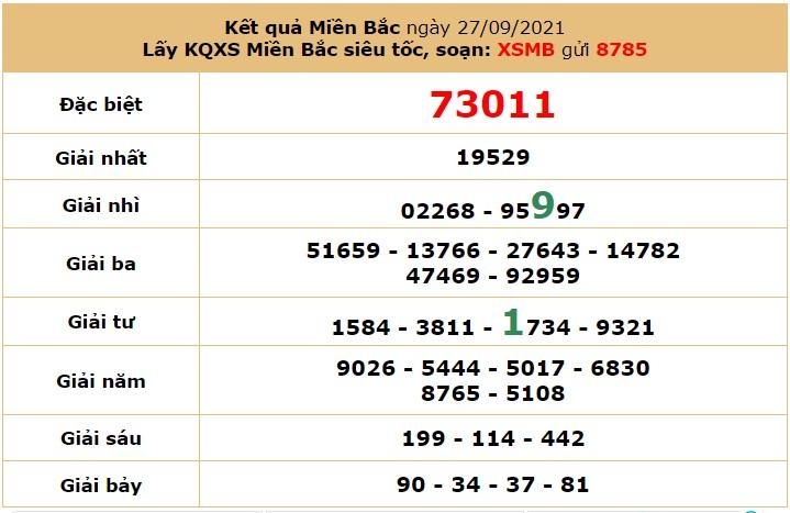 Dự đoán XSMB ngày 28/9/2021 6