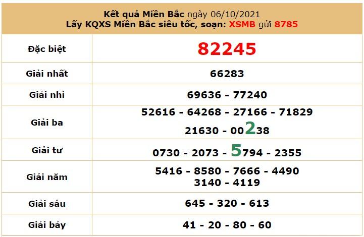 Dự đoán XSMB ngày 7/10/2021 5