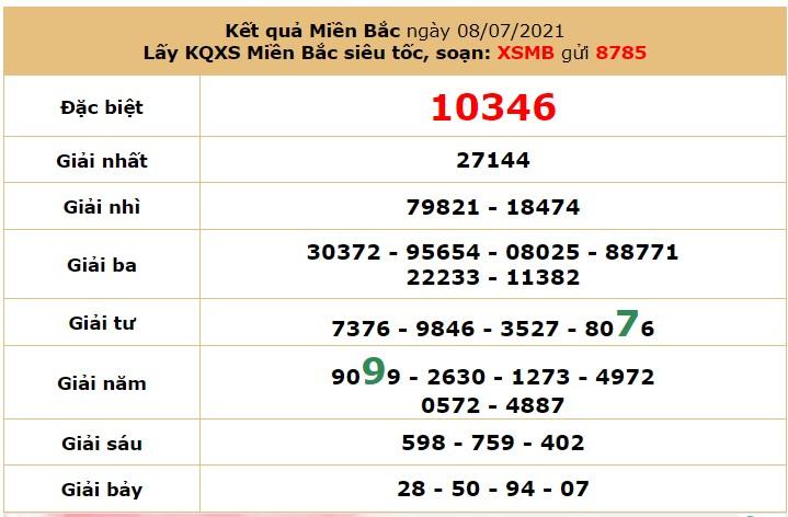 Dự đoán XSMB ngày 9/7/2021 7