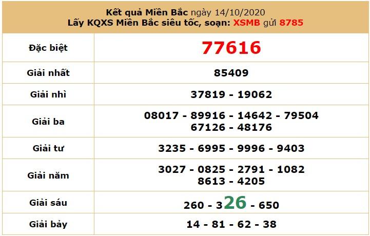 Soi cầu KQXSMB hôm nay 15/10 bằng cách ghép vị trí các giải