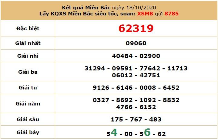 Soi cầu KQXSMB hôm nay 20/10 bằng cách ghép vị trí các giải