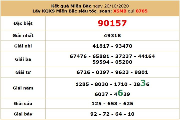Soi cầu KQXSMB hôm nay 24/10 bằng cách ghép vị trí các giải