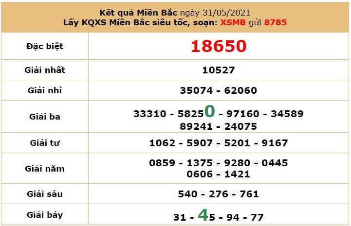 Dự đoán XSMB 1/6 - Soi cầu xổ số miền Bắc 1/6/2021 hôm nay thứ 3 6