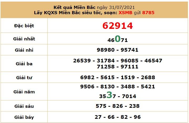 Dự đoán XSMB ngày 1/8/2021 6
