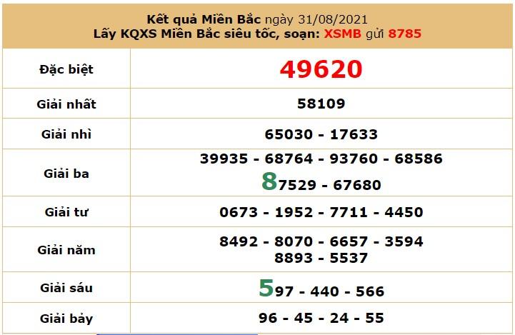 Dự đoán XSMB ngày 1/9/2021 6