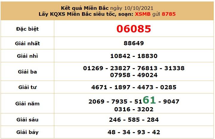 Dự đoán XSMB ngày 11/10/2021 5