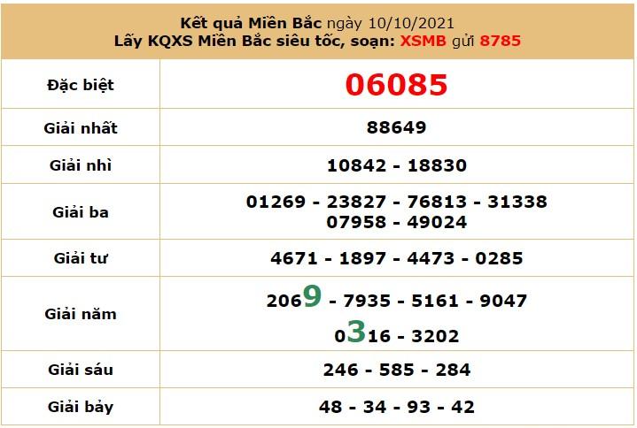 Dự đoán XSMB ngày 11/10/2021 6