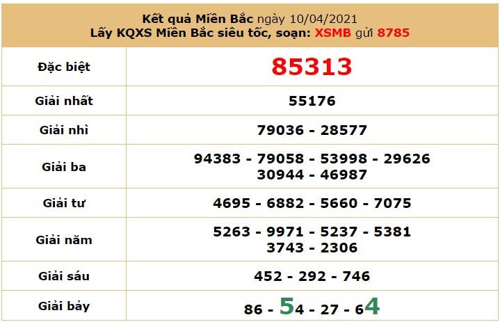 Soi cầu dự đoán XSMB 11/4/2021 hôm nay Chủ Nhật 6