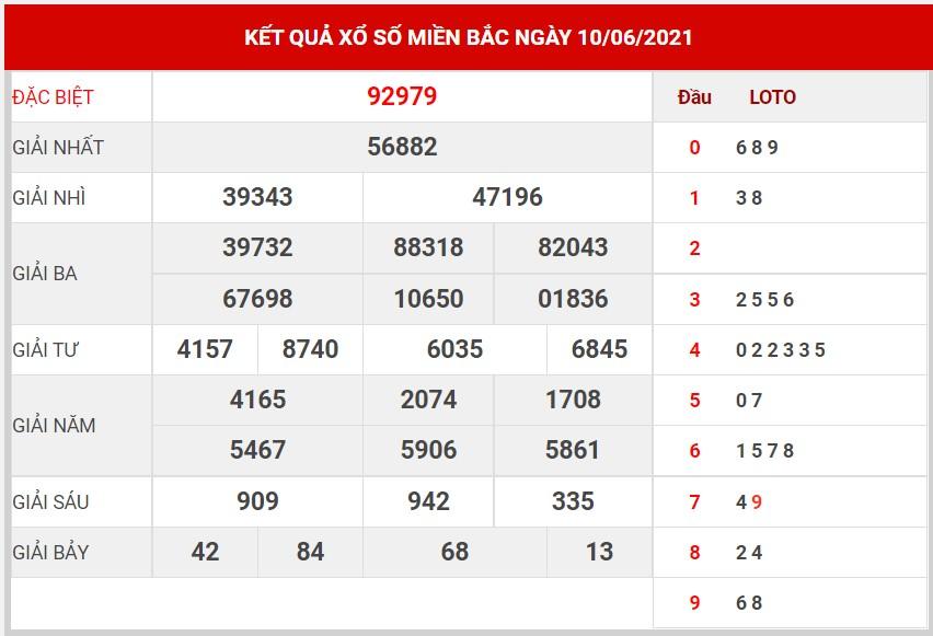 Dự đoán XSMB 11/6/2021 - Soi cầu xổ số miền Bắc 11/6/2021 1