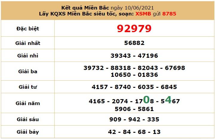Dự đoán XSMB 11/6/2021 - Soi cầu xổ số miền Bắc 11/6/2021 6