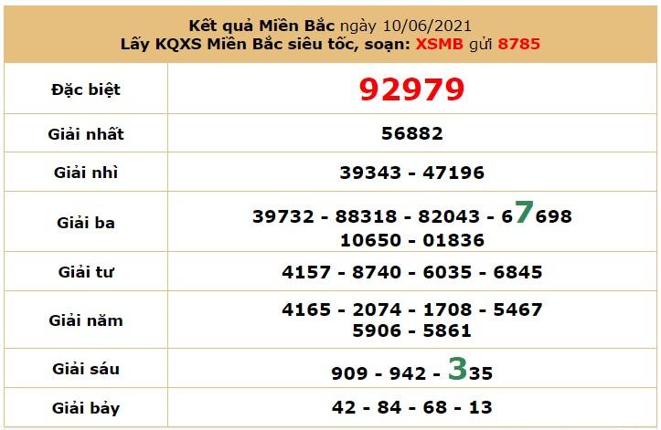 Dự đoán XSMB 11/6/2021 - Soi cầu xổ số miền Bắc 11/6/2021 7