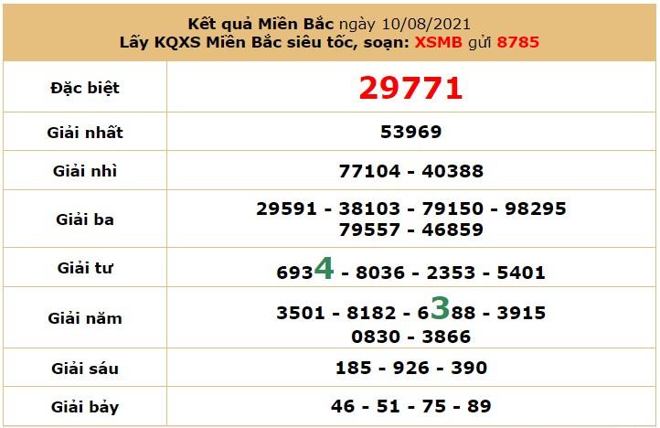 Dự đoán XSMB ngày 11/8/2021 5