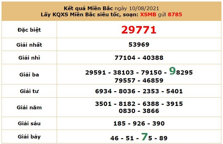 Dự đoán XSMB ngày 11/8/2021 6