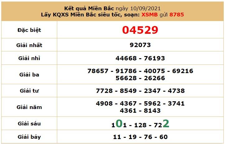 Dự đoán XSMB ngày 11/9/2021 5