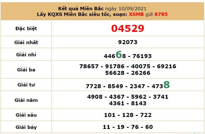 Dự đoán XSMB ngày 11/9/2021 6