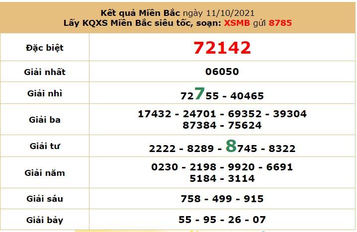 Dự đoán XSMB ngày 12/10/2021 6