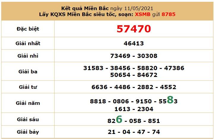Dự đoán XSMB 12/5 - Soi cầu xổ số miền Bắc 12/5/2021 hôm nay thứ 4 7