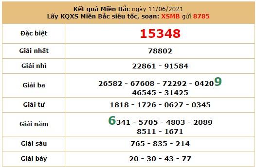 Dự đoán XSMB 12/6/2021 - Soi cầu xổ số miền Bắc 12/6/2021 7