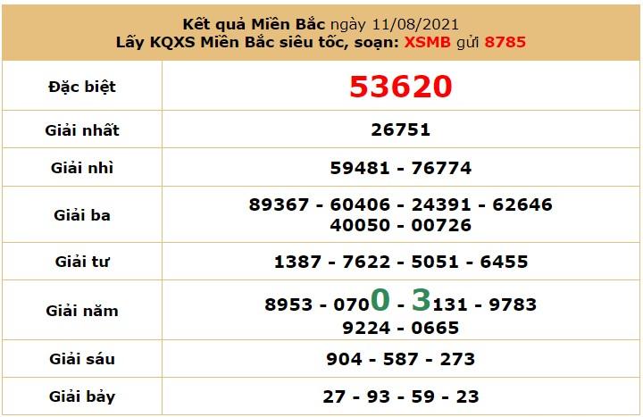 Dự đoán XSMB ngày 12/8/2021 6