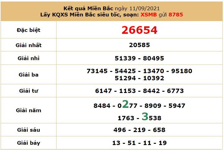 Dự đoán XSMB ngày 12/9/2021 5