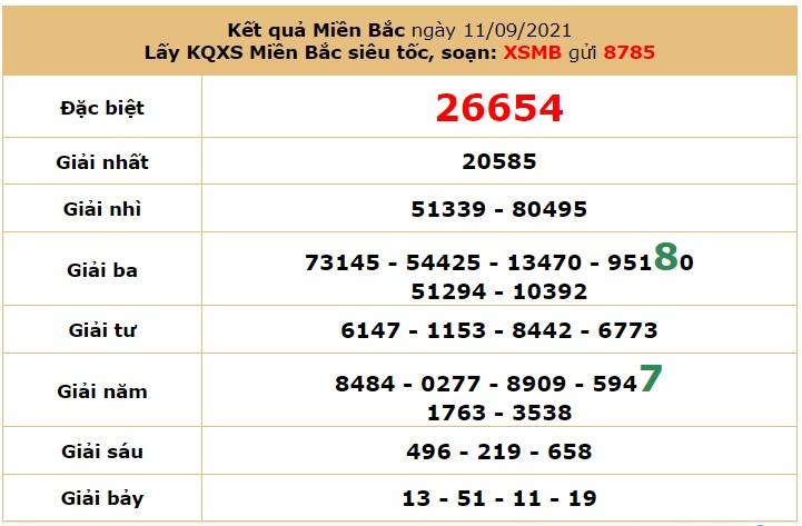 Dự đoán XSMB ngày 12/9/2021 6