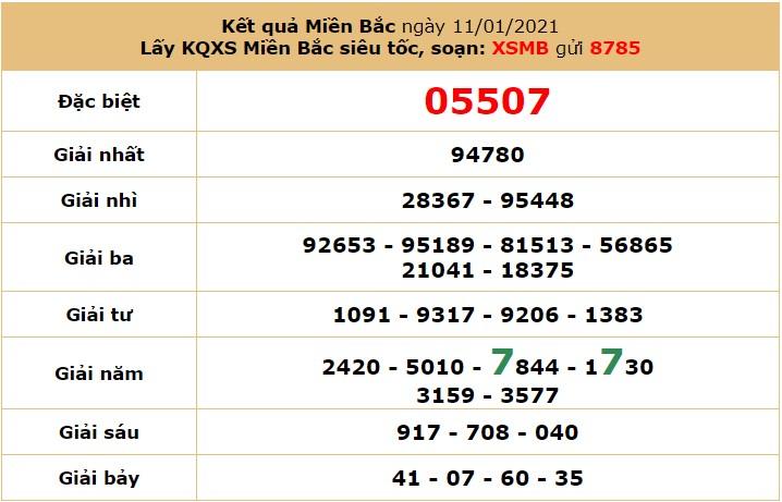 Soi cầu dự đoán XSMB 13/1/2021 hôm nay thứ 4 7