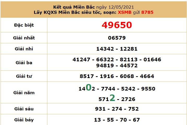 Dự đoán XSMB 13/5 - Soi cầu xổ số miền Bắc 13/5/2021 hôm nay thứ 5 7