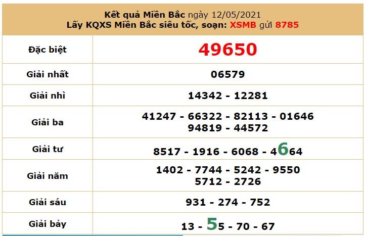 Dự đoán XSMB 13/5 - Soi cầu xổ số miền Bắc 13/5/2021 hôm nay thứ 5 8