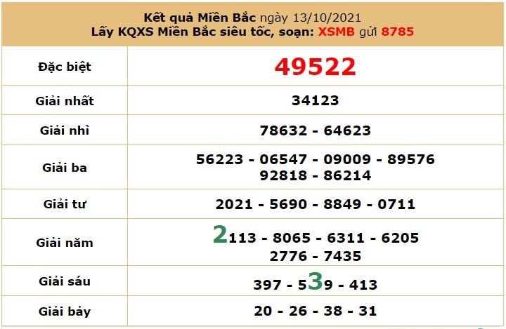 Dự đoán XSMB ngày 14/10/2021 5