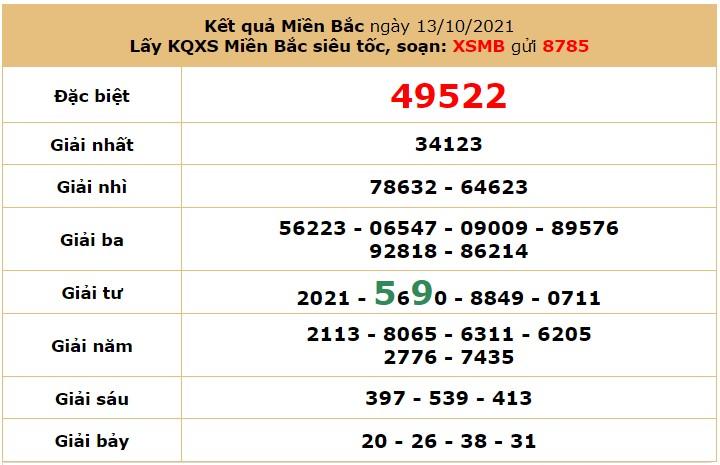 Dự đoán XSMB ngày 14/10/2021 6