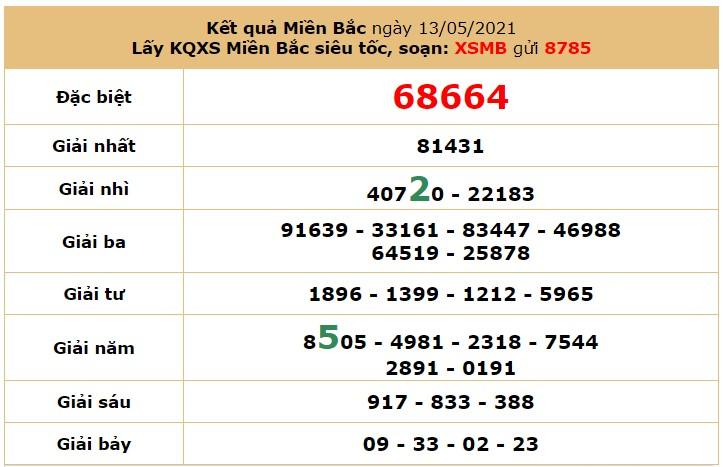 Dự đoán XSMB 14/5 - Soi cầu xổ số miền Bắc 14/5/2021 hôm nay thứ 6 6