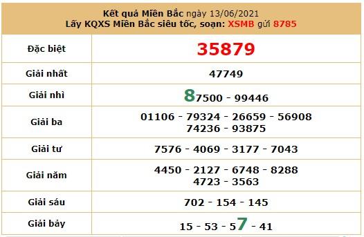Dự đoán XSMB 14/6/2021 - Soi cầu xổ số miền Bắc 14/6/2021 7