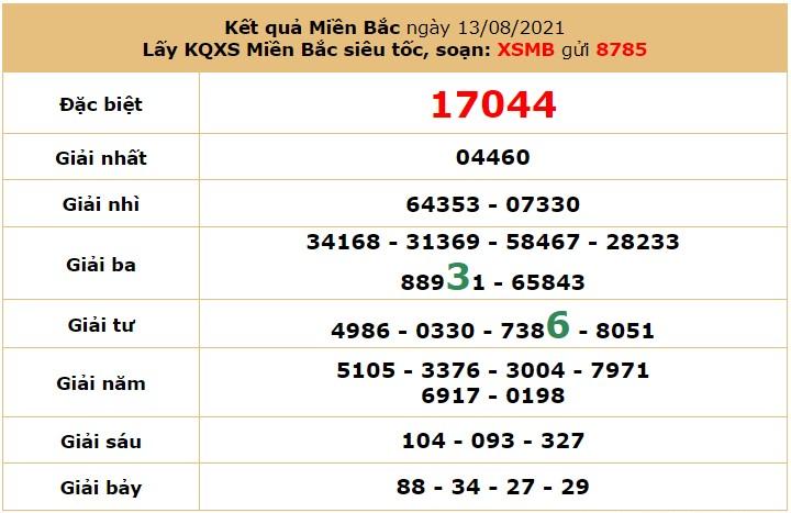 Dự đoán XSMB ngày 14 tháng 8 năm 2021 6