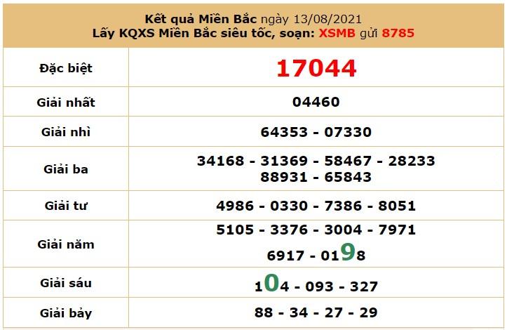 Dự đoán XSMB ngày 14 tháng 8 năm 2021 7
