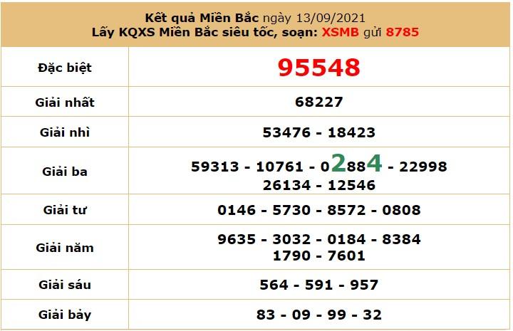 Dự đoán XSMB ngày 14/9/2021 5