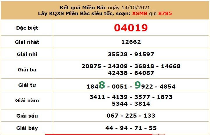 Dự đoán XSMB ngày 15/10/2021 6