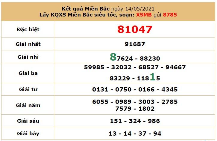 Dự đoán XSMB 15/5 - Soi cầu xổ số miền Bắc 15/5/2021 hôm nay thứ 7 8