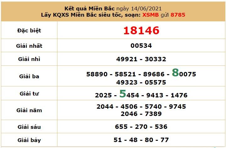 Dự đoán XSMB 15/6/2021 - Soi cầu xổ số miền Bắc 15/6/2021 7